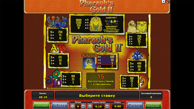 Pharaohs Gold 2 - скриншот 4